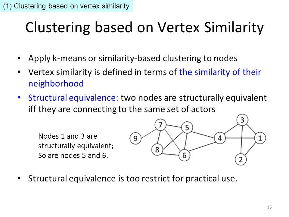 Clustering based on Vertex Similarity Apply k-means or similarity-based clustering to nodes Vertex similarity is defined in terms of the similarity of