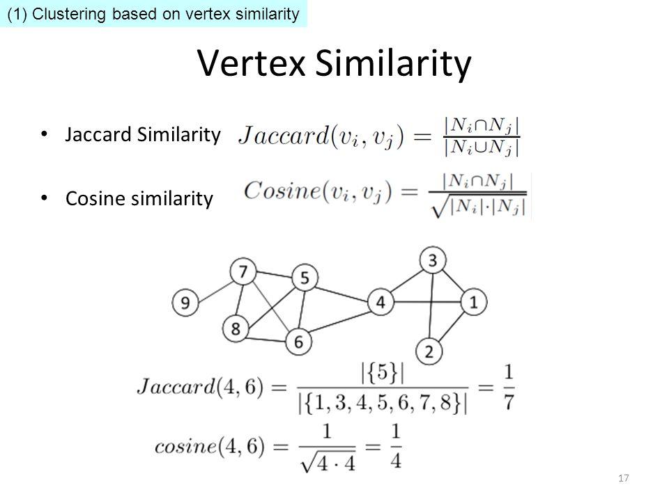 Vertex Similarity Jaccard Similarity Cosine similarity 17 (1) Clustering based on vertex similarity