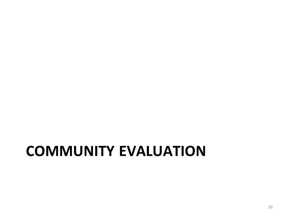 COMMUNITY EVALUATION 36