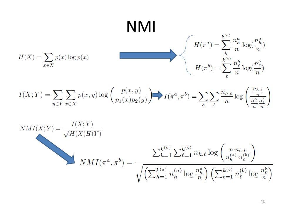 NMI 40
