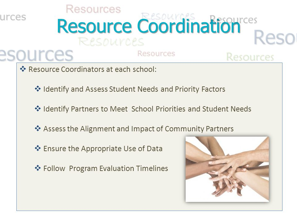 Resource Coordination Resources Resources Resources Resources Resources Resources ResourcesResourcesResources  Resource Coordinators at each school:  Identify and Assess Student Needs and Priority Factors  Identify Partners to Meet School Priorities and Student Needs  Assess the Alignment and Impact of Community Partners  Ensure the Appropriate Use of Data  Follow Program Evaluation Timelines