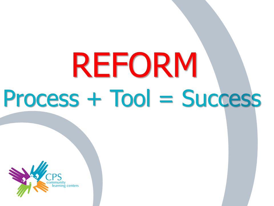 Impact REFORM Process + Tool = Success Outcomes Impact