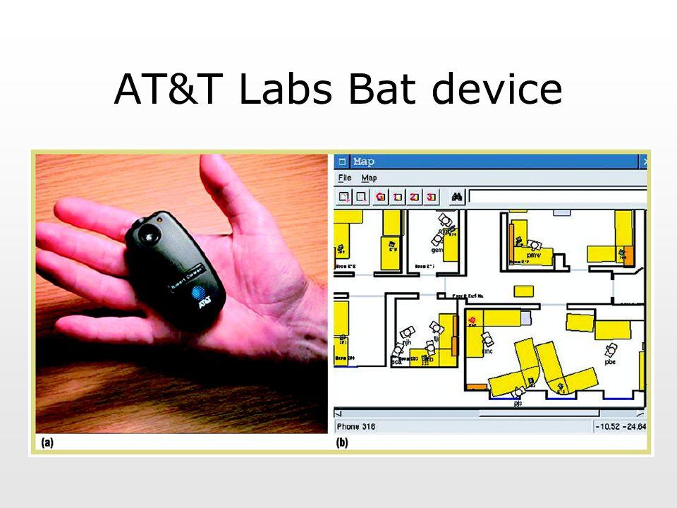 AT&T Labs Bat device