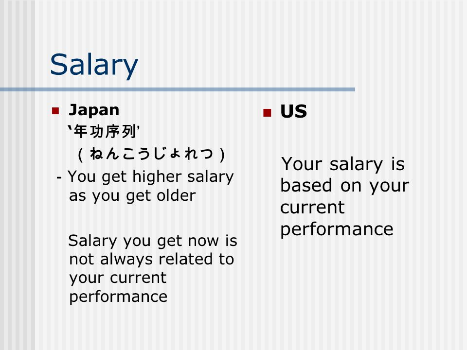 Difference of salary you get and salary based on your performance