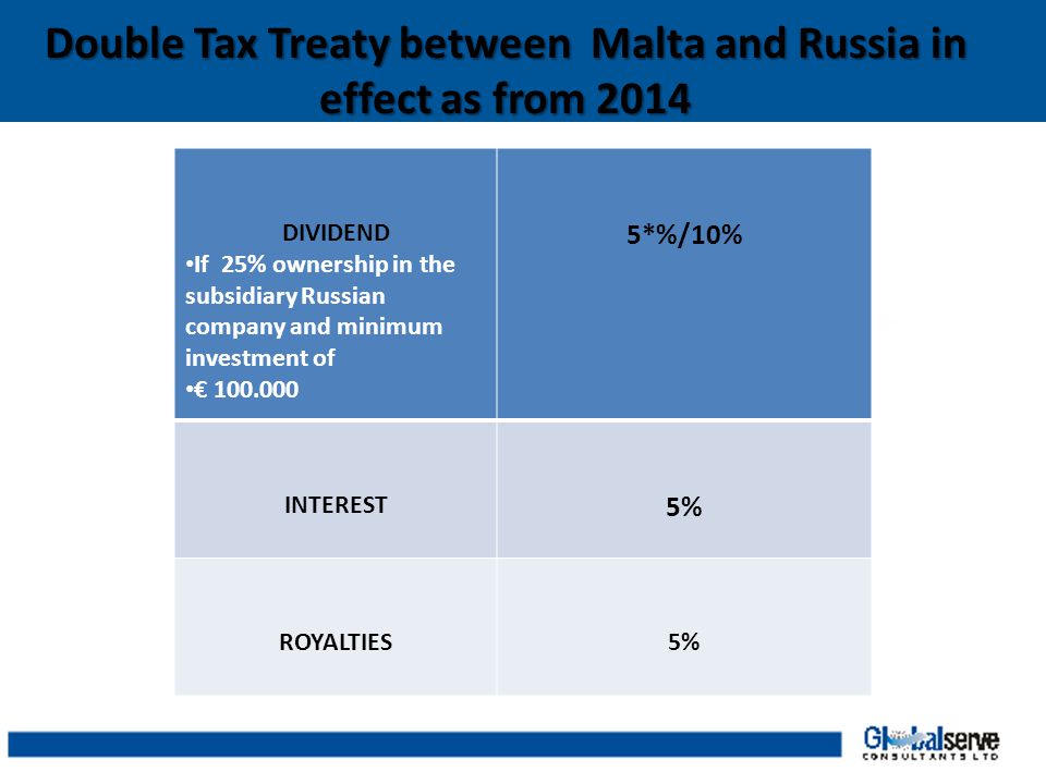 Double Tax Treaty between Malta and Russia in effect as from 2014 DIVIDEND If 25% ownership in the subsidiary Russian company and minimum investment of € 100.000 5*%/10% INTEREST 5% ROYALTIES5%
