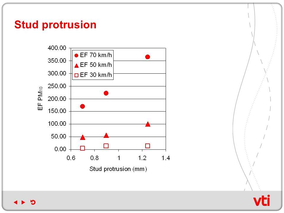 Stud protrusion