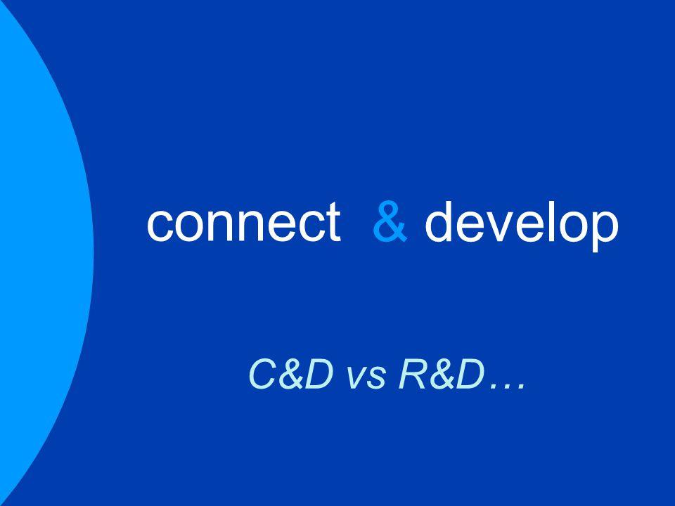 & develop research connect C&D vs R&D…