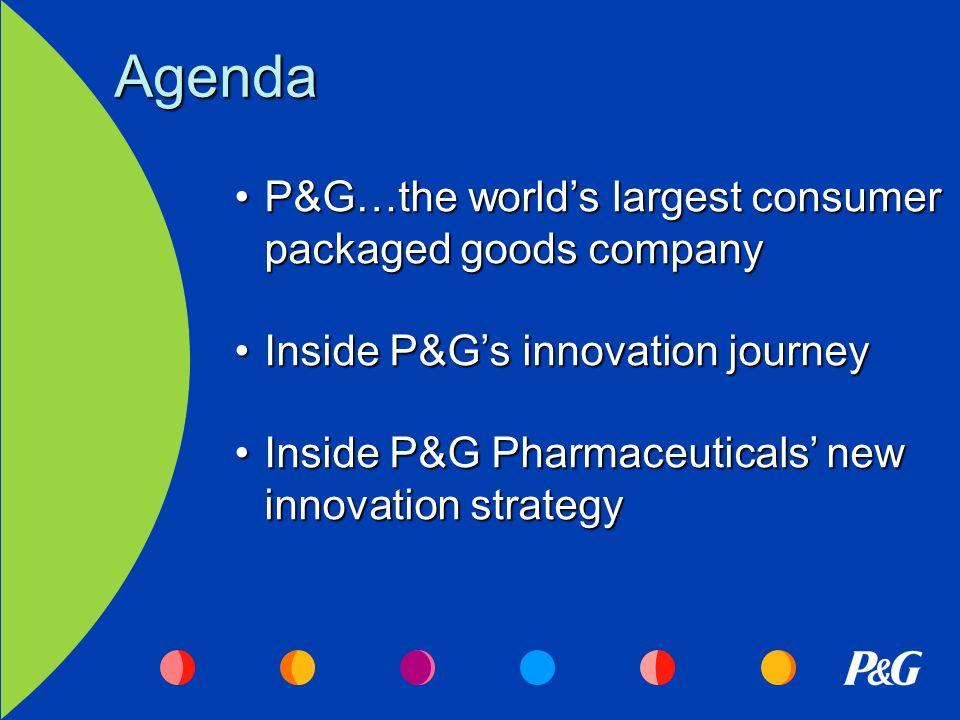 Historically P&G has Grown Through Internal Innovation