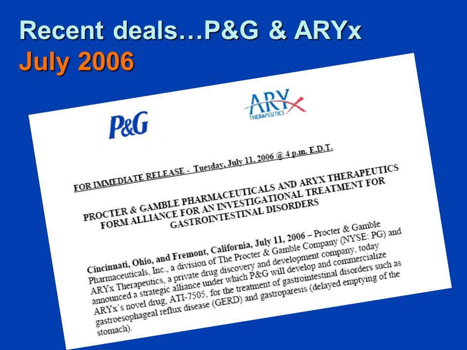 Recent deals…P&G & ARYx July 2006