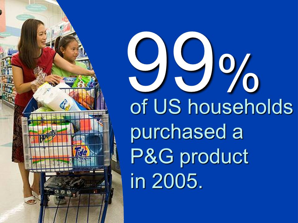 99 % of US households purchased a P&G product in 2005.