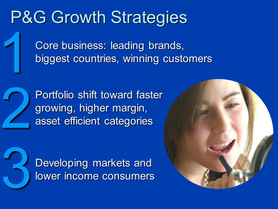 P&G Growth Strategies Core business: leading brands, biggest countries, winning customers Portfolio shift toward faster growing, higher margin, asset efficient categories Developing markets and lower income consumers