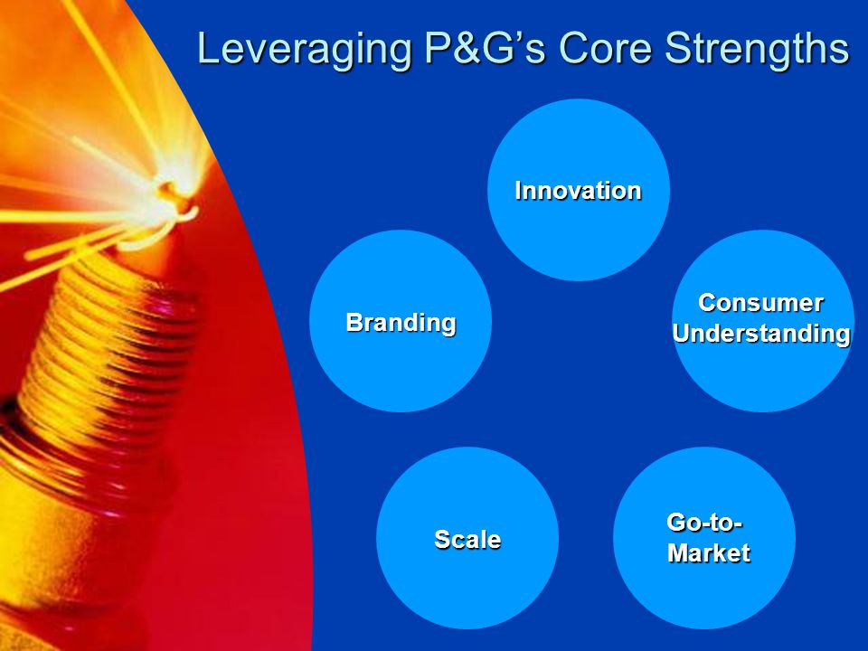 P&G Pharma Partnering Philosophy The real test of a successful alliance negotiation is not a signed contract with all desired terms agreed in full… …it is whether the companies share a common vision, feel like the deal is fair, are contractually motivated to do what's right, and can work together over the long term.