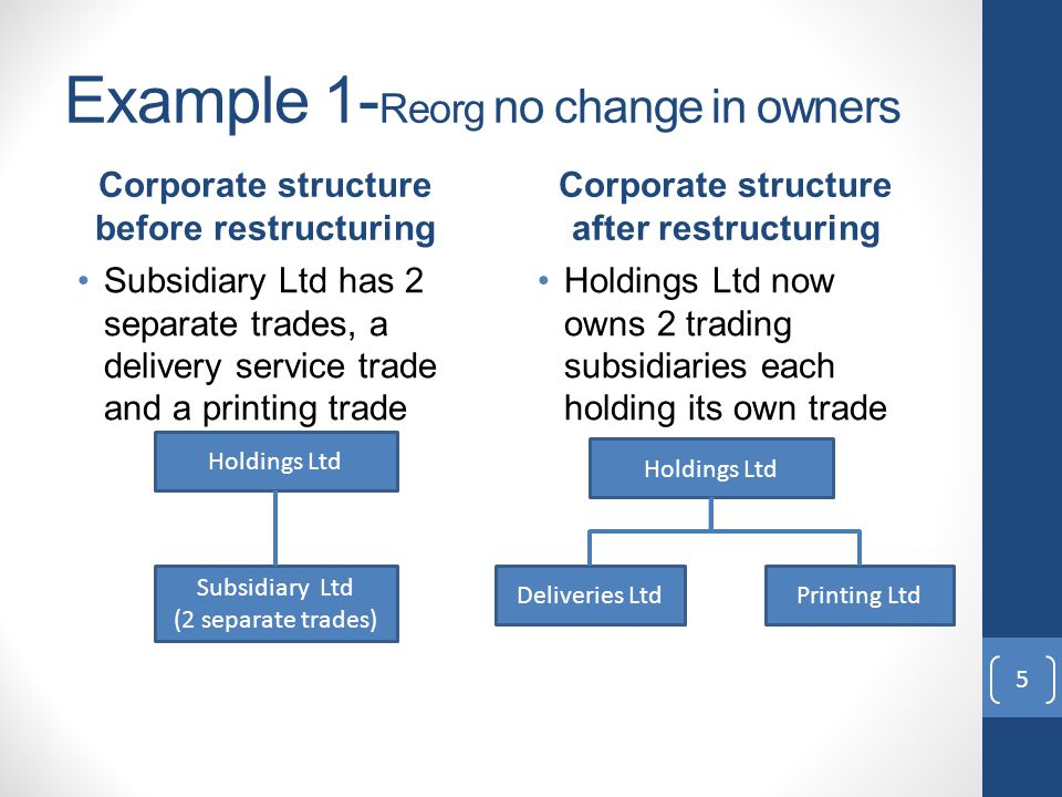 Corporate structure before amalgamation Corporate structure after amalgamation Holding Ltd and Subsidiary Ltd are 2 separate companies but Holding Ltd wants to acquire Subsidiary Ltd Shareholders - Adam and Alex Shareholders - Ann and Mary Holding Ltd Subsidiary Ltd Shareholders Adam Alex Ann Mary Holding Ltd Subsidiary Ltd Example 2 – amalgamation involving change in owners The shareholders in subsidiary Ltd are now shareholders in Holding Ltd 6
