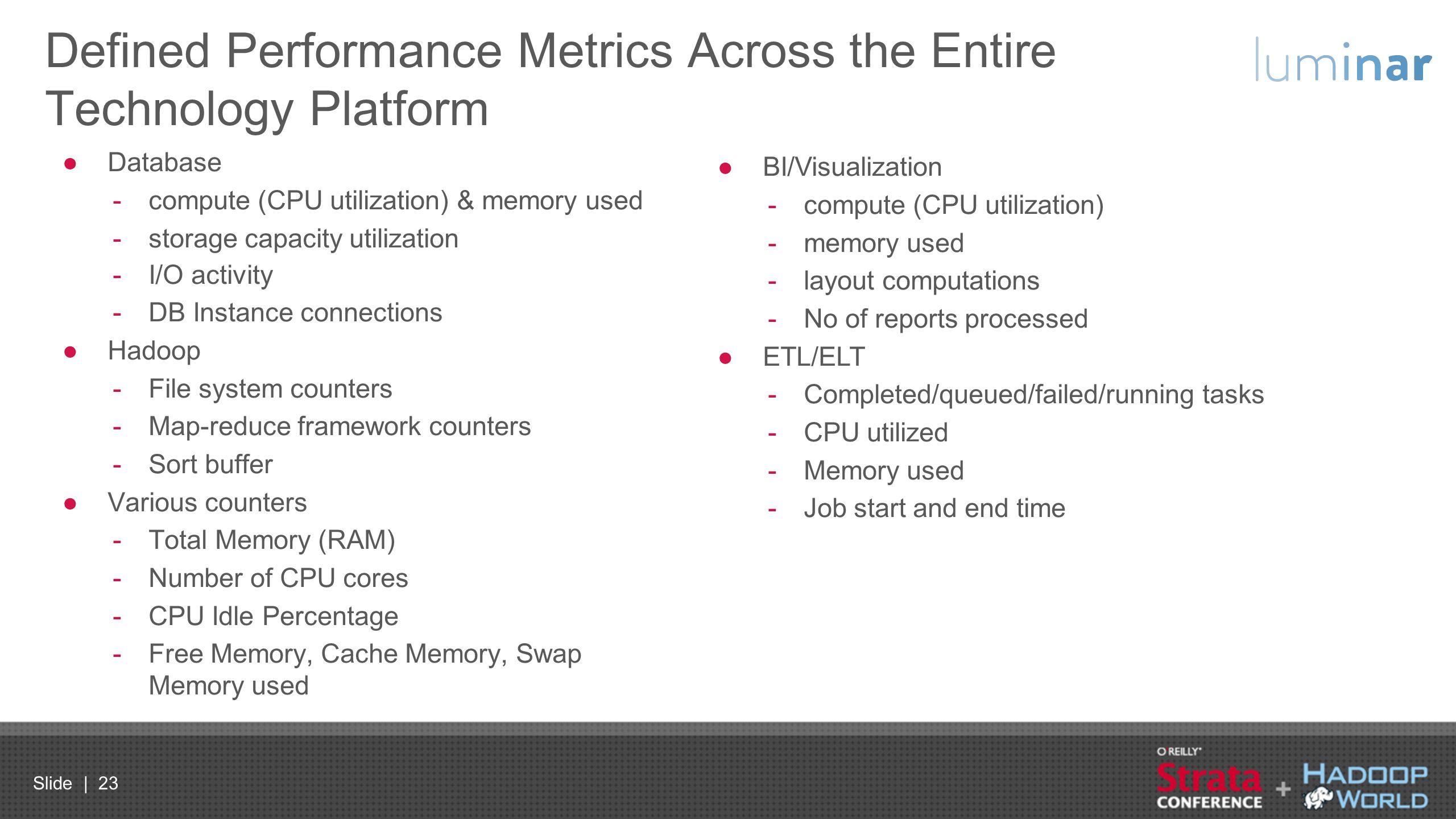 Slide | 23 Defined Performance Metrics Across the Entire Technology Platform ●Database -compute (CPU utilization) & memory used -storage capacity util