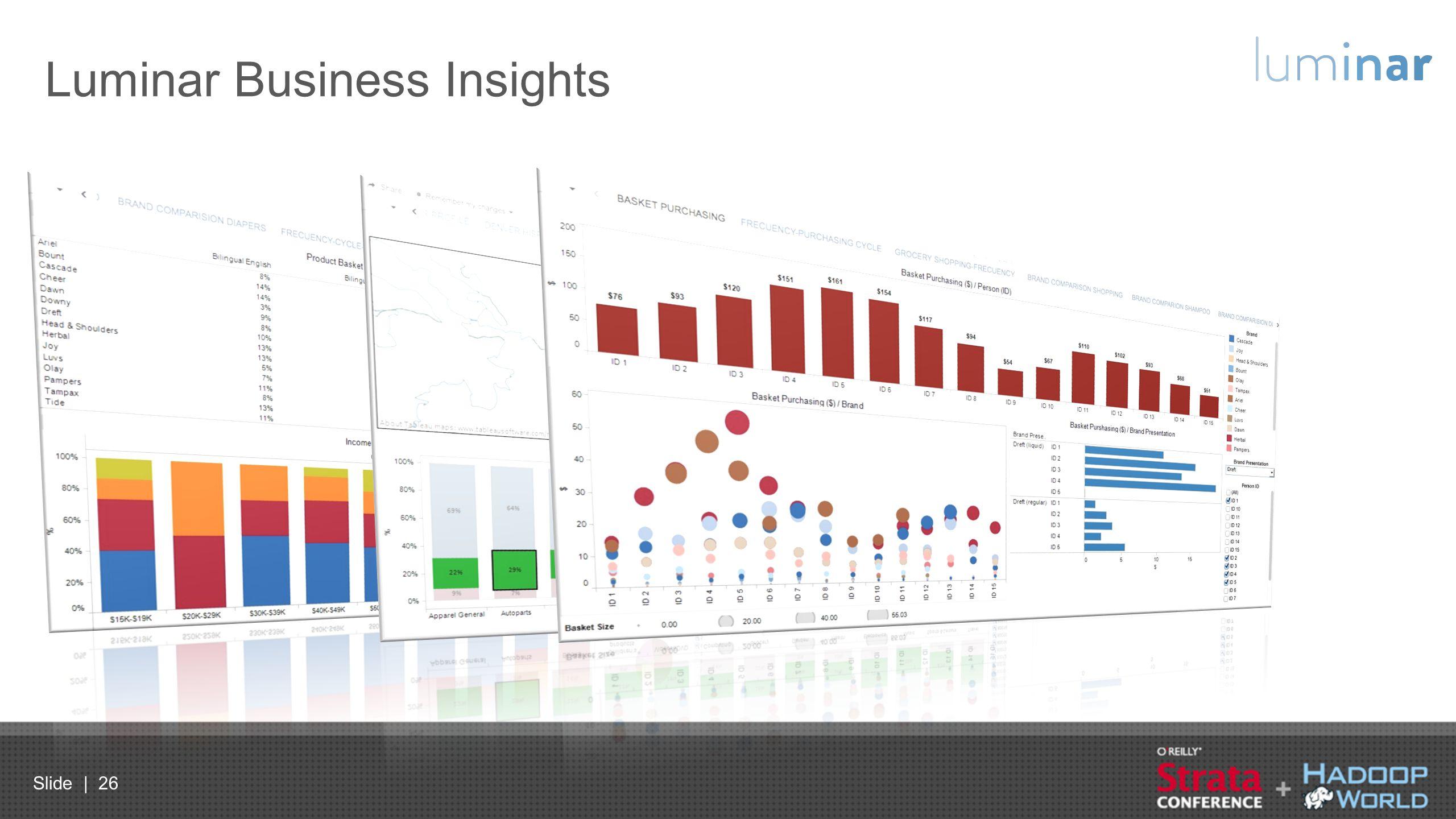 Slide | 26 Luminar Business Insights