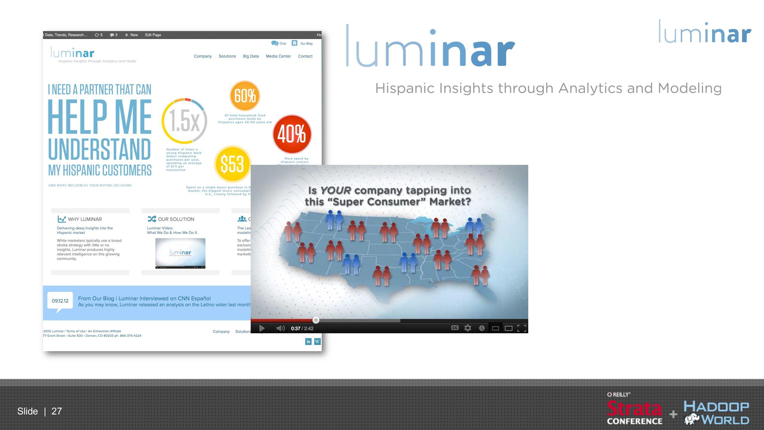 Slide | 28 Luminar's Formula Consists of 3 Core Components
