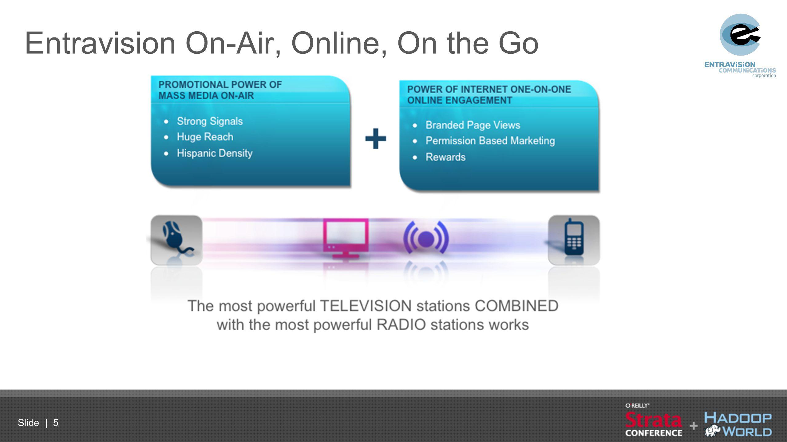 Slide | 5 Entravision On-Air, Online, On the Go