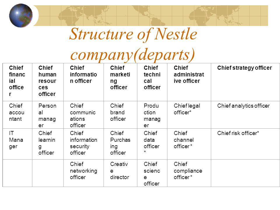 Structure of Nestle company(departs) Chief financ ial office r Chief human resour ces officer Chief informatio n officer Chief marketi ng officer Chie
