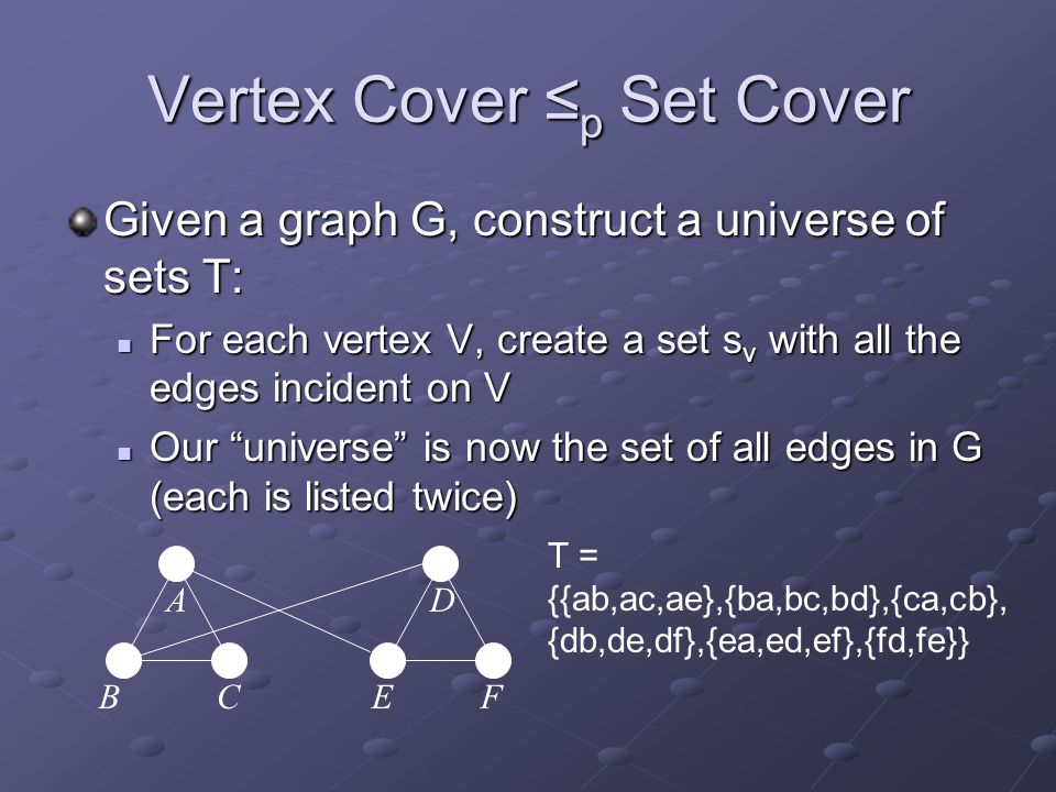 Vertex Cover ≤ p Set Cover Given a graph G, construct a universe of sets T: For each vertex V, create a set s v with all the edges incident on V For e
