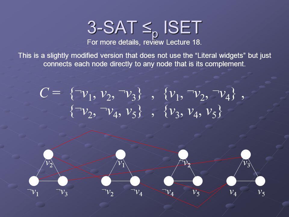 3-SAT ≤ p ISET  v 1  v 3 v2 v2  v 2  v 4 v1 v1  v 4 v 5 v2v2 v 4 v 5 v3 v3 C ={  v 1, v 2,  v 3 }, {v 1,  v 2,  v 4 }, {  v 2,  v 4, v 5 }, {v 3, v 4, v 5 } For more details, review Lecture 18.