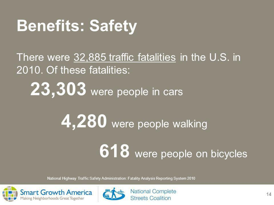 Benefits: Safety 14 There were 32,885 traffic fatalities in the U.S.