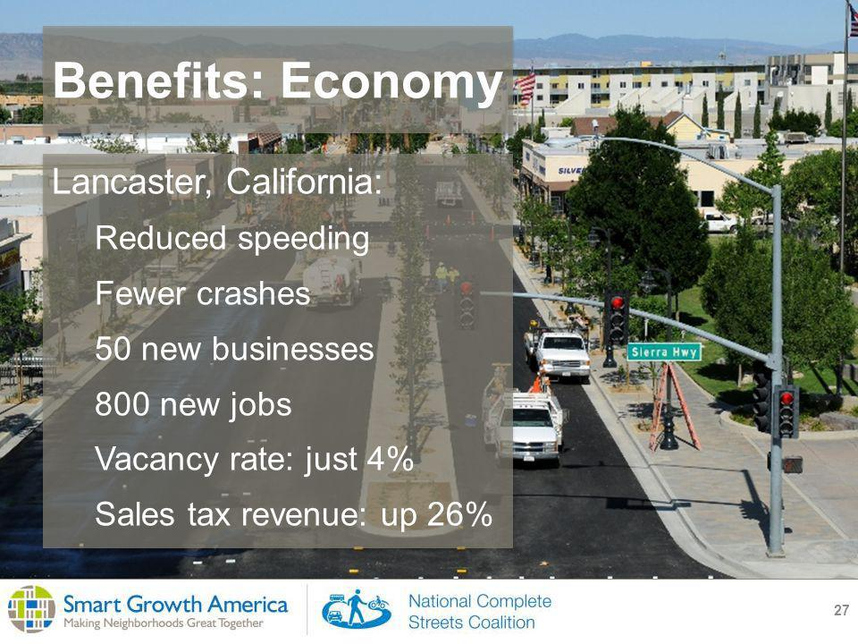 Benefits: Economy 27 Lancaster, California: Reduced speeding Fewer crashes 50 new businesses 800 new jobs Vacancy rate: just 4% Sales tax revenue: up 26%