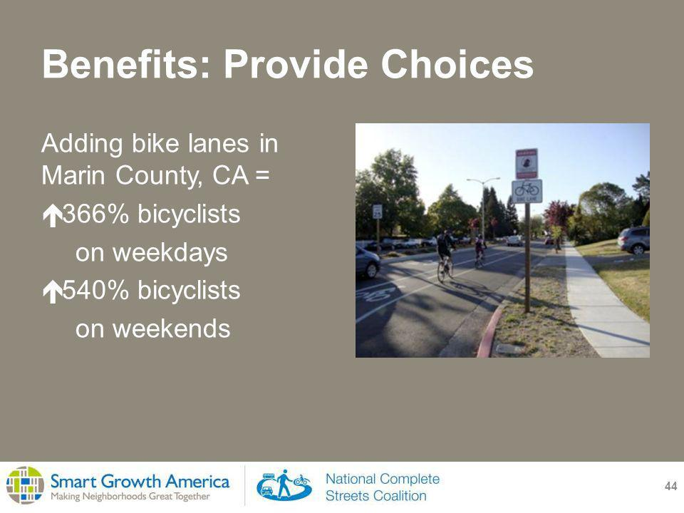 Benefits: Provide Choices 44 Adding bike lanes in Marin County, CA =  366% bicyclists on weekdays  540% bicyclists on weekends