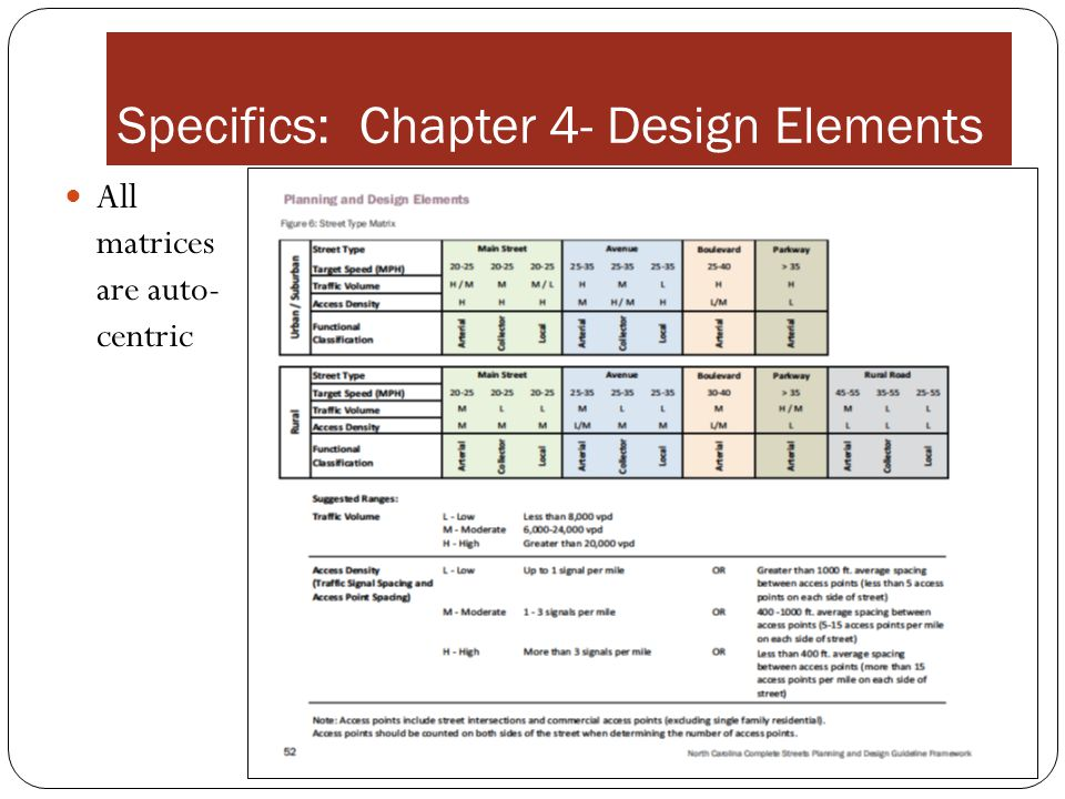 All matrices are auto- centric Specifics: Chapter 4- Design Elements