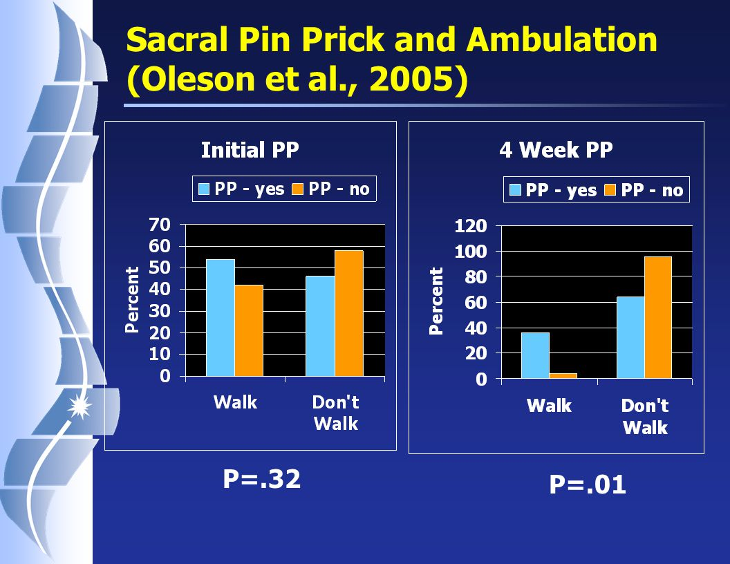 Prognosis for Ambulation * influenced by type of sensation # influenced by age at injury