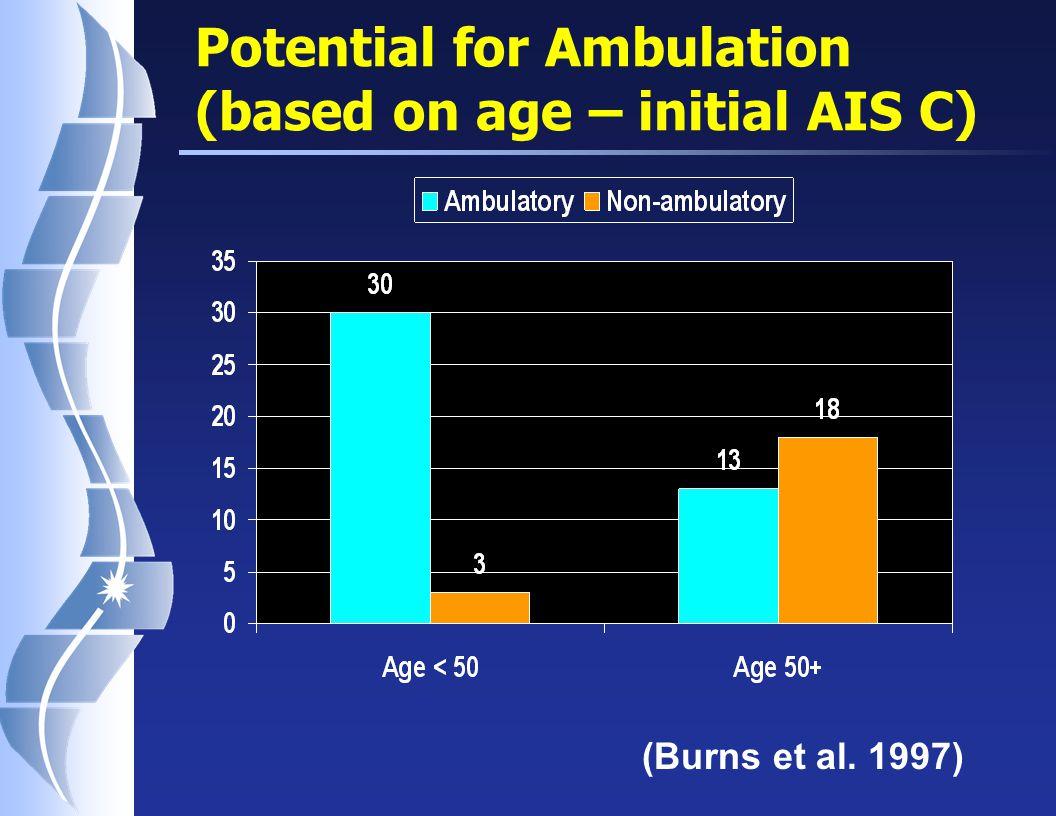 Prognosis for Ambulation (based on LE strength) Based on Waters et al., 1992, 1994