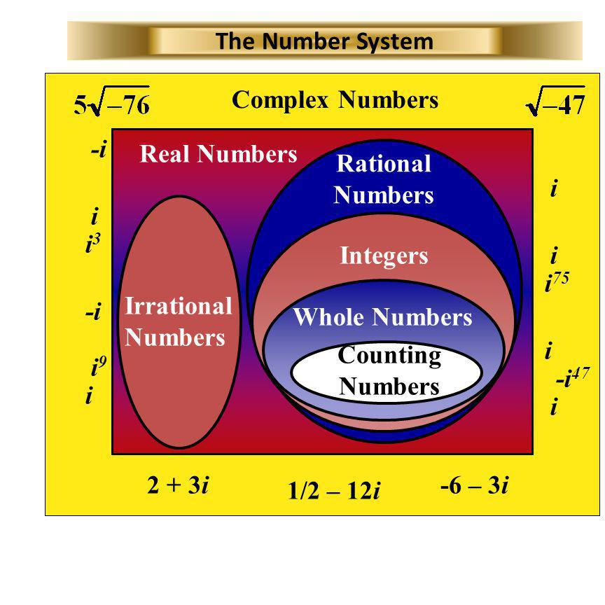 Complex Numbers Definition: A complex number is any number that can be expressed in the form a + bi, where a and b are real numbers and i is the imagi