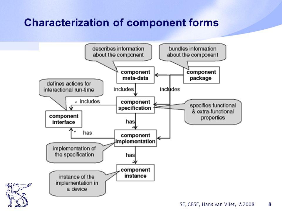 SE, CBSE, Hans van Vliet, ©2008 8 Characterization of component forms
