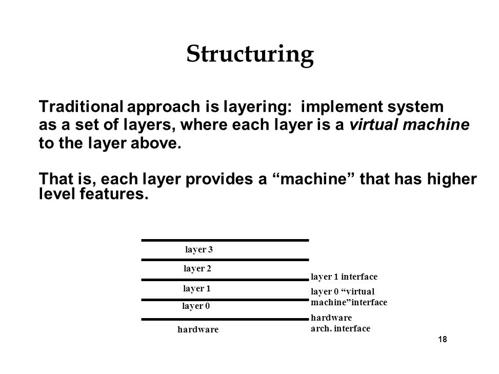 Structuring Traditional approach is layering: implement system as a set of layers, where each layer is a virtual machine to the layer above. That is,