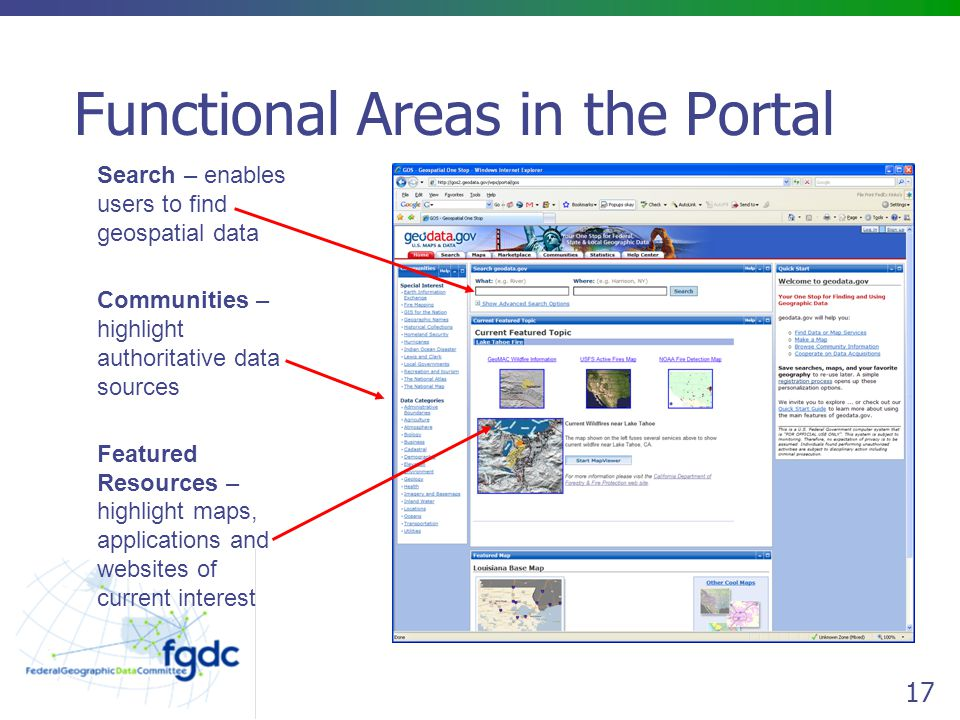 17 Functional Areas in the Portal Search – enables users to find geospatial data Communities – highlight authoritative data sources Featured Resources – highlight maps, applications and websites of current interest