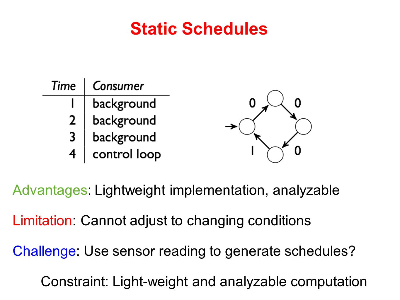 Static Schedules Advantages: Lightweight implementation, analyzable Limitation: Cannot adjust to changing conditions Challenge: Use sensor reading to generate schedules.