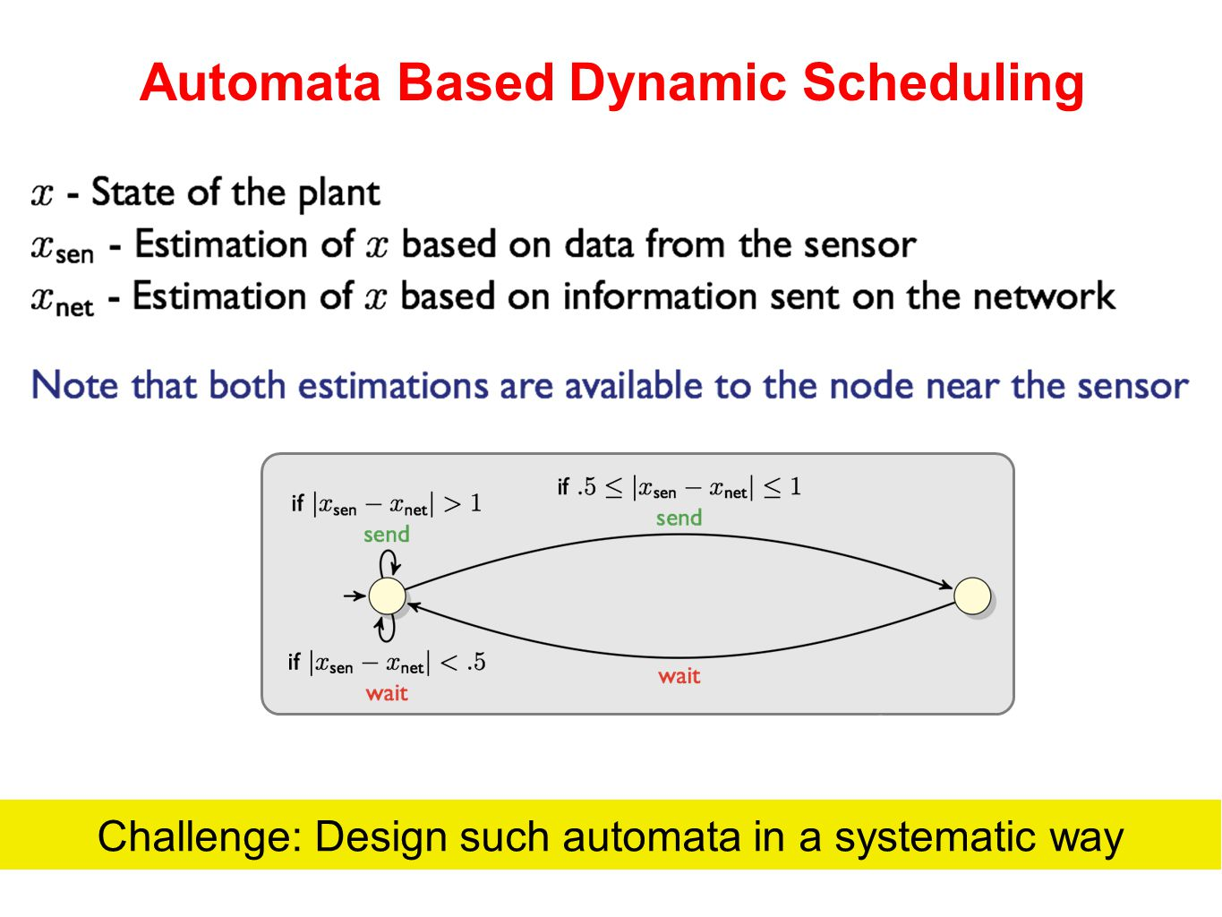 Automata Based Dynamic Scheduling Challenge: Design such automata in a systematic way