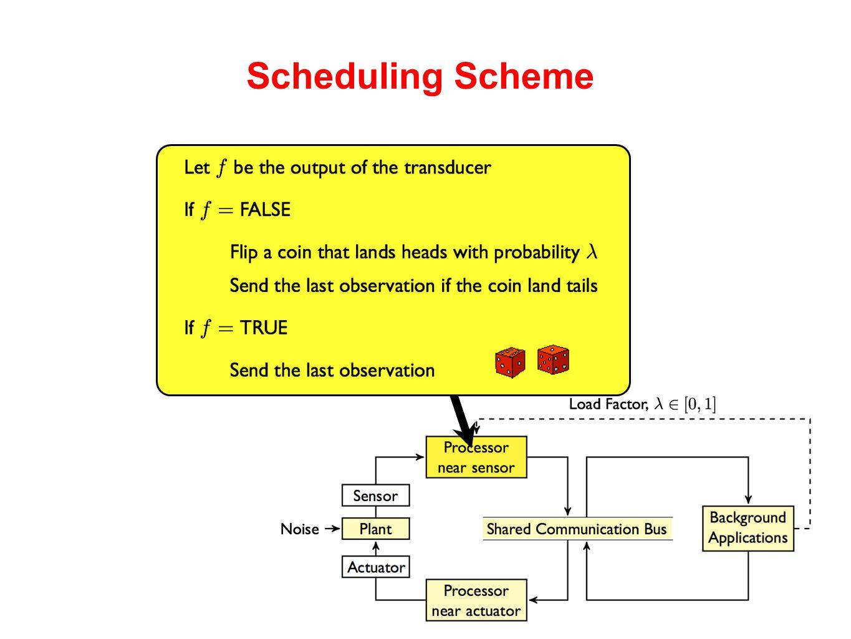 Scheduling Scheme