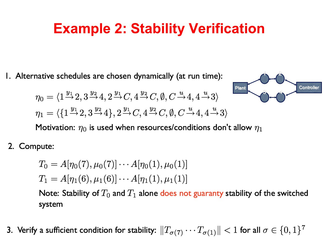 Example 2: Stability Verification Plant 1 Controller 2 34