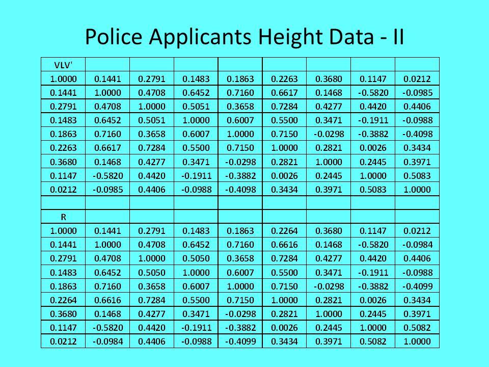 Police Applicants Height Data - II
