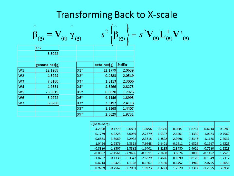 Transforming Back to X-scale