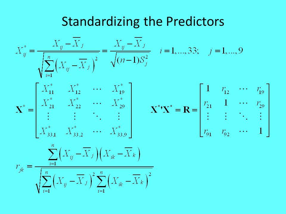 Standardizing the Predictors