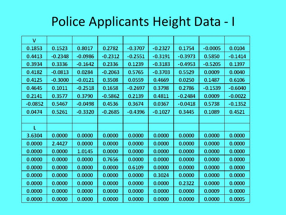 Police Applicants Height Data - I