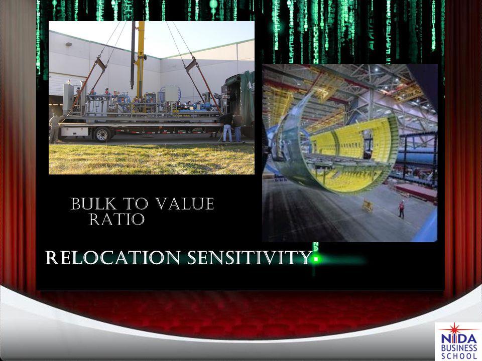 Relocation Sensitivity Quality Standards Remotely