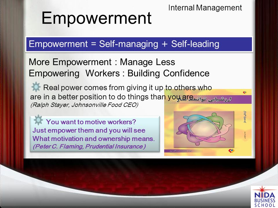 Influencing People (Robbins and Coulter 2005) John Francis Welch Jr.