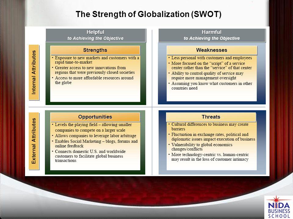 ษ Summary Key Success Factors of the Global Enterprise Key#1Production factor Key#2Organizational factor Key#3Regulatory factor