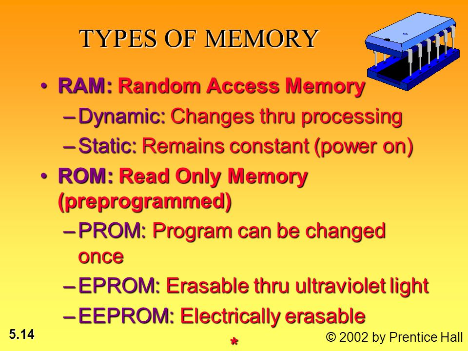 5.14 © 2002 by Prentice Hall TYPES OF MEMORY RAM: Random Access MemoryRAM: Random Access Memory –Dynamic: Changes thru processing –Static: Remains con