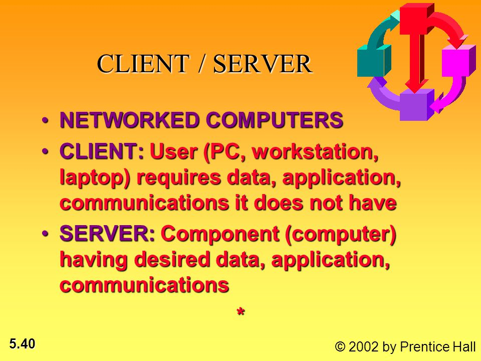 5.40 © 2002 by Prentice Hall NETWORKED COMPUTERSNETWORKED COMPUTERS CLIENT: User (PC, workstation, laptop) requires data, application, communications