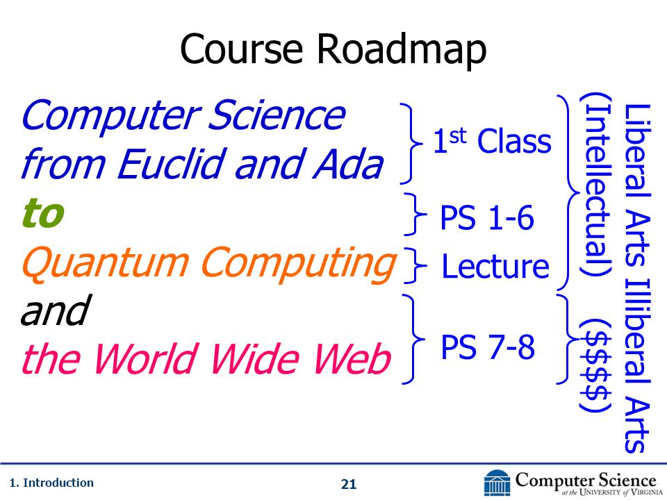 21 1. Introduction Course Roadmap Computer Science from Euclid and Ada to Quantum Computing and the World Wide Web 1 st Class PS 7-8 Lecture PS 1-6 Li