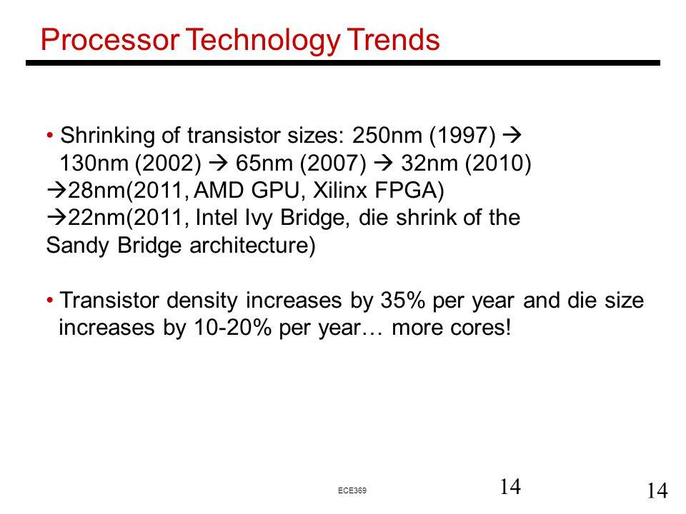 14 ECE369 14 Processor Technology Trends Shrinking of transistor sizes: 250nm (1997)  130nm (2002)  65nm (2007)  32nm (2010)  28nm(2011, AMD GPU, Xilinx FPGA)  22nm(2011, Intel Ivy Bridge, die shrink of the Sandy Bridge architecture) Transistor density increases by 35% per year and die size increases by 10-20% per year… more cores!