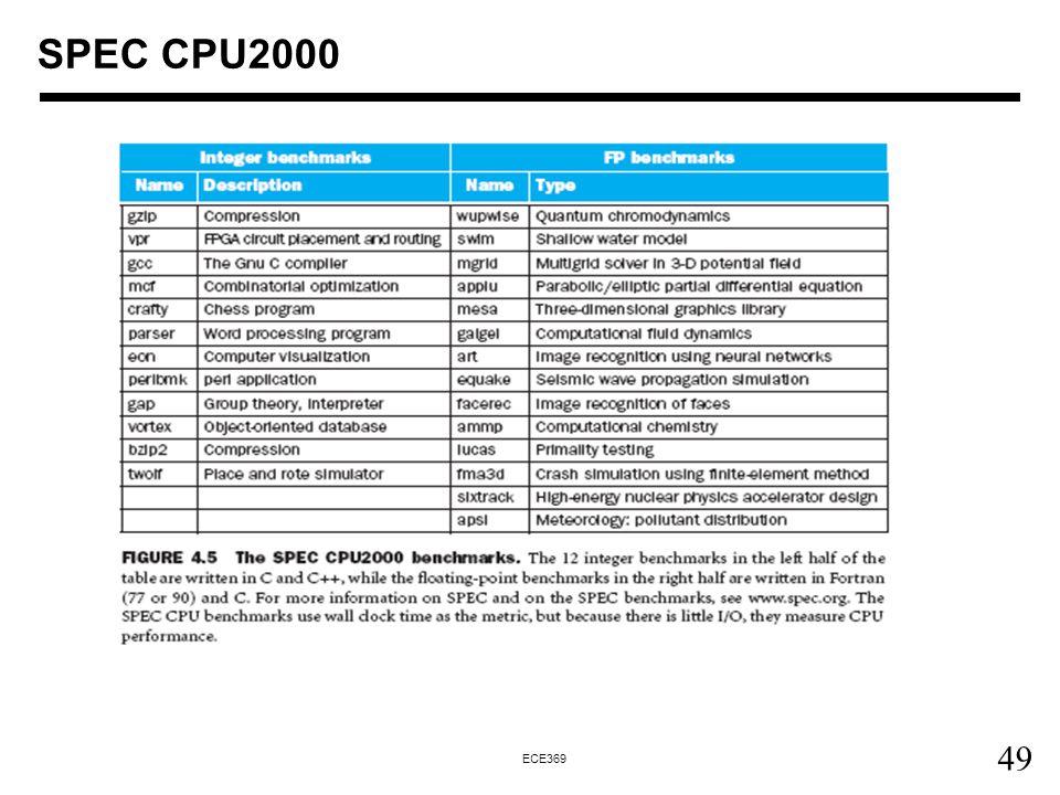 49 ECE369 SPEC CPU2000
